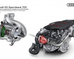 2020 Audi S5 Sportback TDI Electric powered compressor with 3.0 TDI V6 engine Wallpapers 150x120 (27)