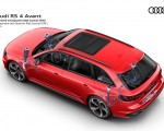 2020 Audi RS 4 Avant Suspension with Dynamic Ride Control (DRC) Wallpapers 150x120 (49)