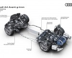 2020 Audi A4 Avant g-tron Drivetrain Wallpapers 150x120 (14)