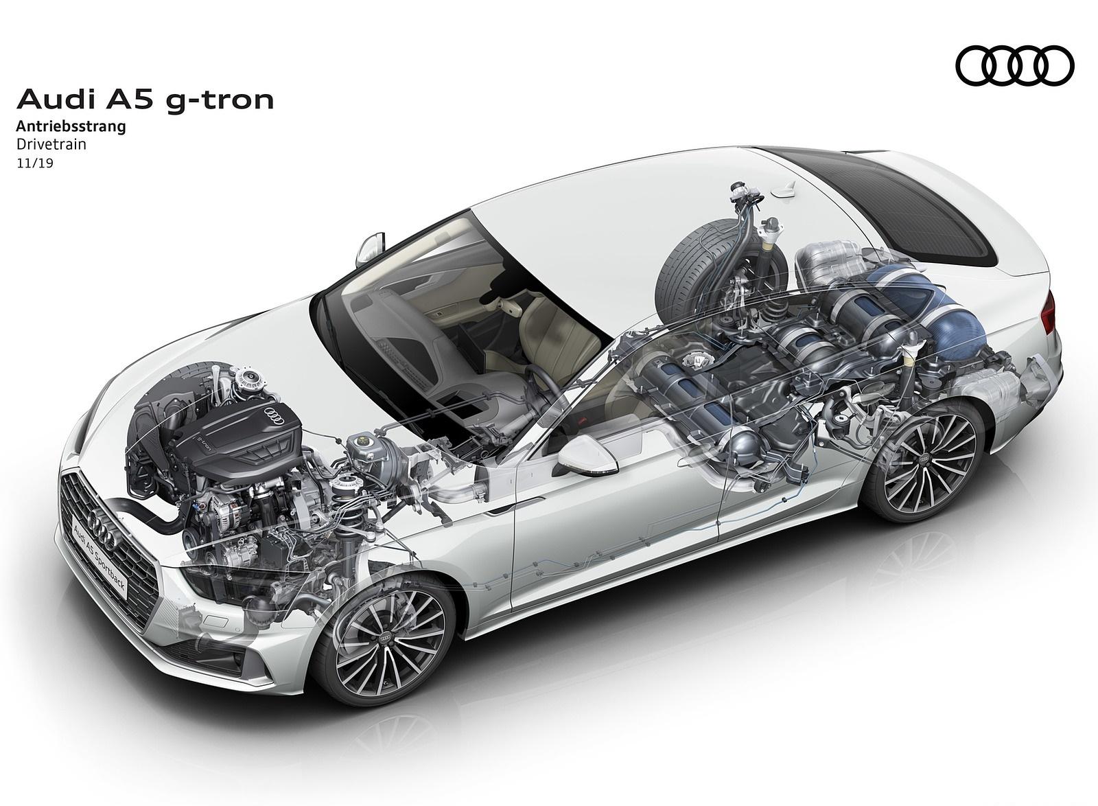 2020 Audi A5 Sportback g-tron Drivetrain Wallpapers (8)