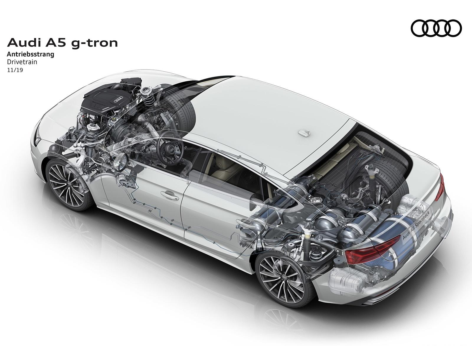 2020 Audi A5 Sportback g-tron Drivetrain Wallpapers (7)