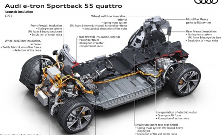 2020 Audi e-tron Sportback Acoustic insulation Wallpapers 450x275 (128)