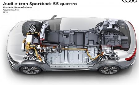 2020 Audi e-tron Sportback Acoustic insulation Wallpapers 450x275 (104)