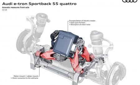 2020 Audi e-tron Sportback Acoustic measures front axle Wallpapers 450x275 (127)