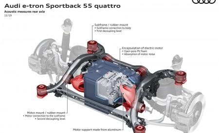 2020 Audi e-tron Sportback Acoustic measures rear axle Wallpapers 450x275 (126)