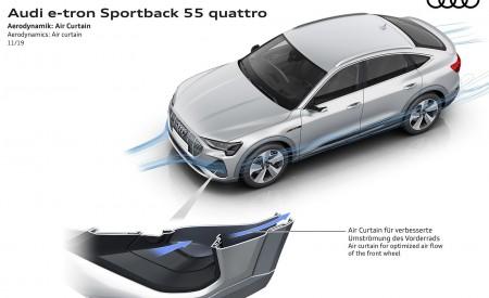 2020 Audi e-tron Sportback Aerodynamics Air curtain Wallpapers 450x275 (118)