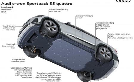 2020 Audi e-tron Sportback Aerodynamics Wallpapers 450x275 (123)