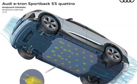 2020 Audi e-tron Sportback Aerodynamics under body Wallpapers 450x275 (124)