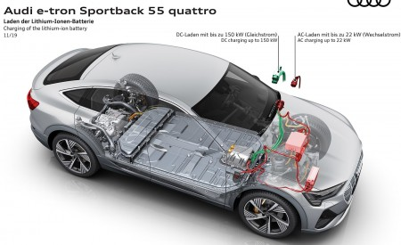 2020 Audi e-tron Sportback Charging of the lithium-ion battery Wallpapers 450x275 (100)