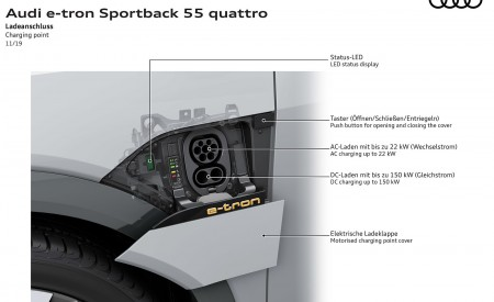 2020 Audi e-tron Sportback Charging point Wallpapers 450x275 (145)