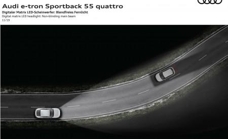 2020 Audi e-tron Sportback Digital matrix LED headlight Non-blinding main beam Wallpapers 450x275 (139)