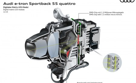 2020 Audi e-tron Sportback Digital matrix LED module Wallpapers 450x275 (138)