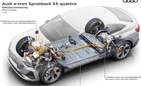 2020 Audi e-tron Sportback Electric drivetrain Wallpapers 450x275 (96)