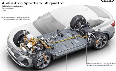 2020 Audi e-tron Sportback Electric drivetrain Wallpapers 450x275 (95)