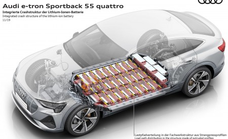 2020 Audi e-tron Sportback Integrated crash structure of the lithium-ion battery Wallpapers 450x275 (94)