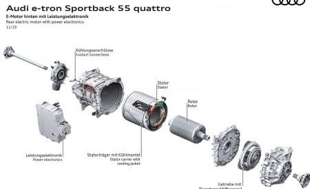 2020 Audi e-tron Sportback Rear electric motor with power electronics Wallpapers 450x275 (131)