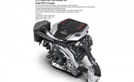 2020 Audi RS 5 Coupe 2.9 litre V6 TFSI engine in the Audi RS 5 Coupe Wallpapers 450x275 (35)