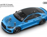 2020 Audi RS 5 Coupe Suspension with Dynamic Ride control (DRC) Wallpapers 150x120 (25)