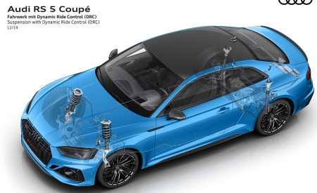 2020 Audi RS 5 Coupe Suspension with Dynamic Ride control (DRC) Wallpapers 450x275 (25)