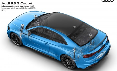 2020 Audi RS 5 Coupe Suspension with Dynamic Ride control (DRC) Wallpapers 450x275 (24)