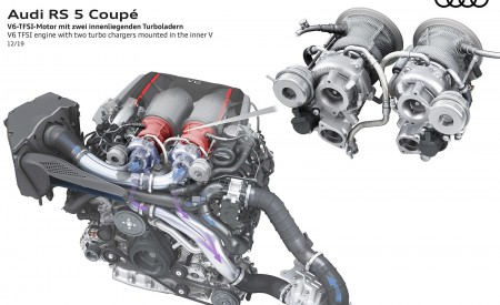 2020 Audi RS 5 Coupe V6 TFSI engine with two turbo chargers mounted in the inner V Wallpapers 450x275 (23)