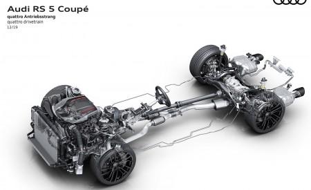 2020 Audi RS 5 Coupe quattro drivetrain Wallpapers 450x275 (30)