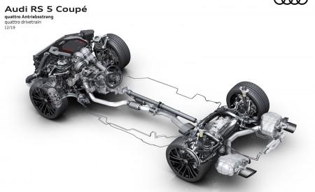 2020 Audi RS 5 Coupe quattro drivetrain Wallpapers 450x275 (29)