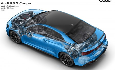 2020 Audi RS 5 Coupe quattro drivetrain Wallpapers 450x275 (28)