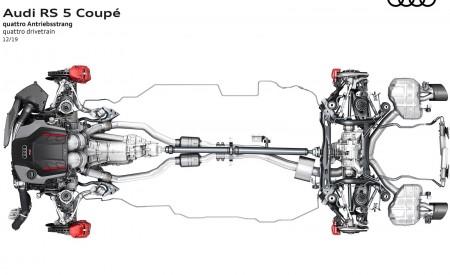 2020 Audi RS 5 Coupe quattro drivetrain Wallpapers 450x275 (26)