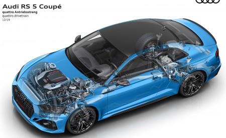 2020 Audi RS 5 Coupe quattro drivetrain Wallpapers 450x275 (27)