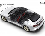 2020 Audi RS 5 Sportback Interior Wallpapers 150x120 (32)