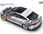 2020 Audi RS 5 Sportback quattro drivetrain Wallpapers 150x120 (28)