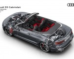 2021 Audi S5 Cabriolet Drivetrain Wallpapers 150x120 (19)