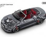 2021 Audi S5 Cabriolet Drivetrain Wallpapers 150x120 (18)