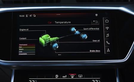 2020 Audi RS 6 Avant (UK-Spec) Central Console Wallpapers 450x275 (123)