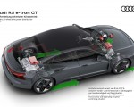 2022 Audi RS e-tron GT Electric all-wheel drive power power distribution Wallpapers 150x120 (50)