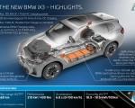 2022 BMW iX3 Infographics Wallpapers 150x120 (47)