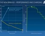 2022 BMW iX3 Infographics Wallpapers 150x120 (48)