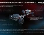 2023 Mercedes-AMG GT 63 S E Performance 4-door Drivetrain Wallpapers 150x120 (50)