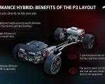 2023 Mercedes-AMG GT 63 S E Performance 4-door Drivetrain Wallpapers 150x120 (48)