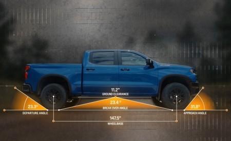 2022 Chevrolet Silverado ZR2 Infographics Wallpapers 450x275 (14)